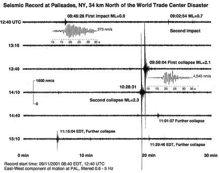 3 Seismogramme