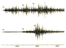 6 Seismogram of earthquake (above) & nuclear explosion (below)