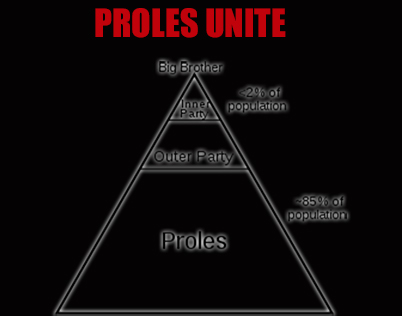 proles unite