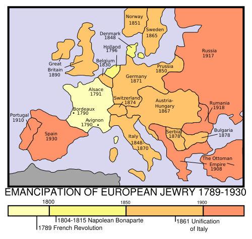 emancipation of jews, timeline