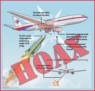Maylasia-MH-17-HOAX