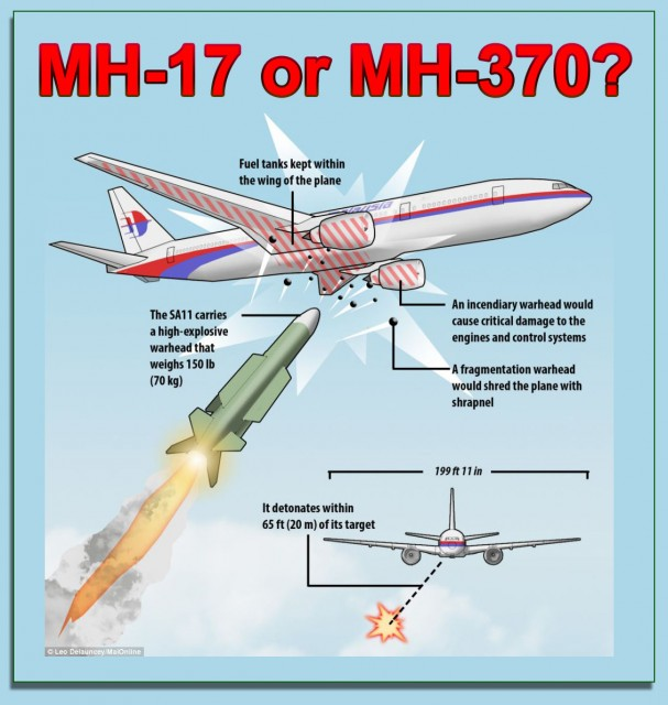 Maylasia MH-17 or MH-370