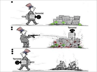 Use of ISIS by US in Syria and Iraq