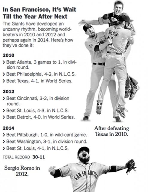 Courtesy New York Times 10/18/34