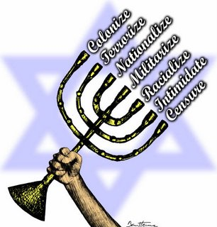 Evils-Of-Zionism