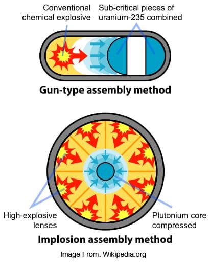 gun asembly
